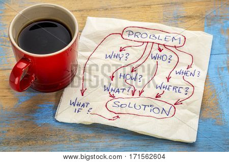 brainstorming or decision making concept with basic questions - napkin sketch doodle with a cup of coffee