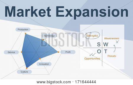 Development Market Expansion Opportunity Business