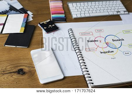 Inspiration Ideas Design Creative Thinking