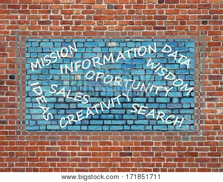 Sign on brick wall to thinking some new innovation idea