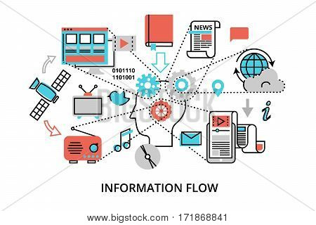 Modern flat thin line design vector illustration concept of information flow for graphic and web design