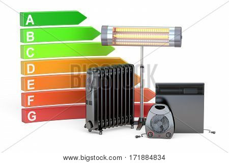 Saving energy consumption concept. Energy efficiency chart with different heating devices 3D rendering isolated on white background