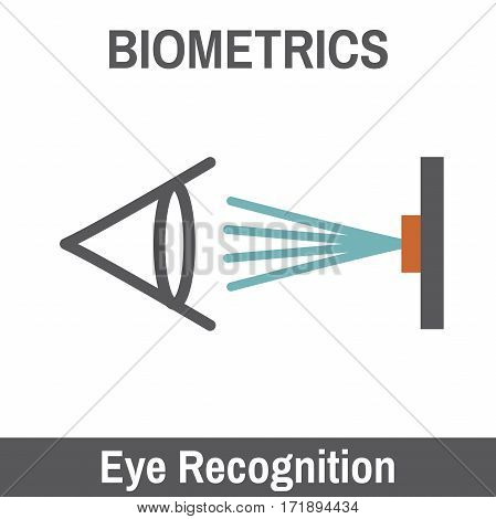 Biometric Scanning - Eyeball Recognition with machine