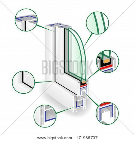 Plastic Profile Frame Window. Infographic Templeate. Sectional View. Vector