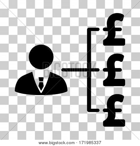 Banker Pound Payments vector pictogram. Illustration style is a flat iconic black symbol on a transparent background.