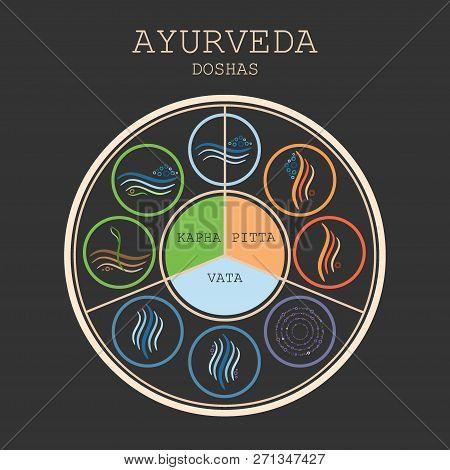 Doshas Vata, Pitta, Kapha. Ayurvedic Body Types