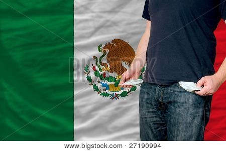 Recession Impact On Young Man And Society In Mexico