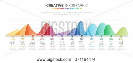 Presentation Area Chart Or Area Graph For Financial Analytic Statistical In One Year, All Month. Inf