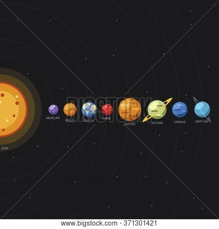 Solar System And Planets Location On Black, Sun And Planetary Orbits In Flat Style. Galaxy Scheme Wi