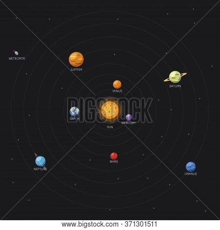 Solar System And Planets Location On Black Background, Sun And Planetary Orbits. Galaxy Scheme With