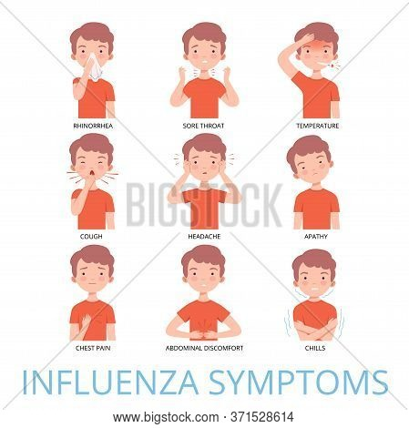 Boy Suffering From Symptoms Of Viral Infection Or Respiratory Illness Set, Rhinorrhea, Sore Throat,