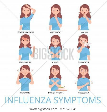 Girl Suffering From Symptoms Of Viral Infection Set, Severe Weakness, Sore Throat, Temperature, Coug