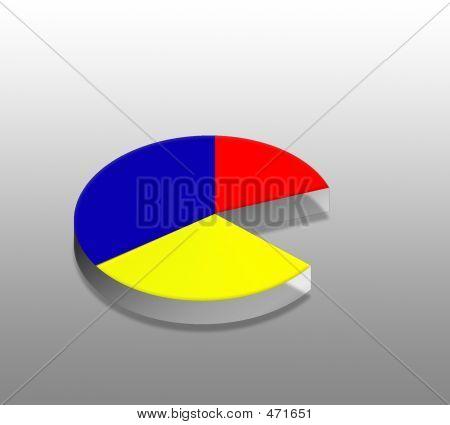 Pie Chart (Diagrams)
