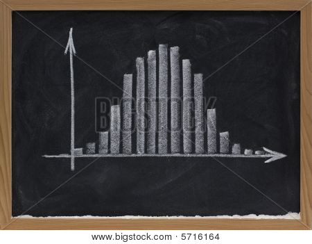 Histogram With Gaussian Distribution On Blackboard
