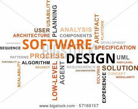 Word Cloud - Software Design