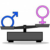 Concept illustration showing an old-style scale unbalanced with the male and female signs on opposite ends poster
