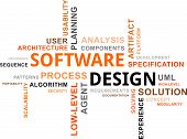 A word cloud of software design related items poster