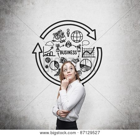 Young Business Lady Is Thinking Of The Optimization Of Business Process