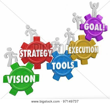 Vision, Strategy, Tools, Execution and Goal words on gears and people climbing, rising or increasing level or status to reach success poster