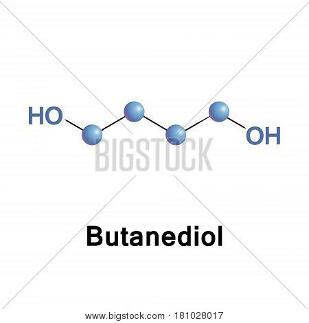 1,4 Butanediol, colloquially known as BD, is the organic compound which is a colorless viscous liquid.