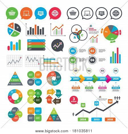 Business charts. Growth graph. Online shopping icons. Notebook pc, shopping cart, buy now arrow and internet signs. WWW globe symbol. Market report presentation. Vector