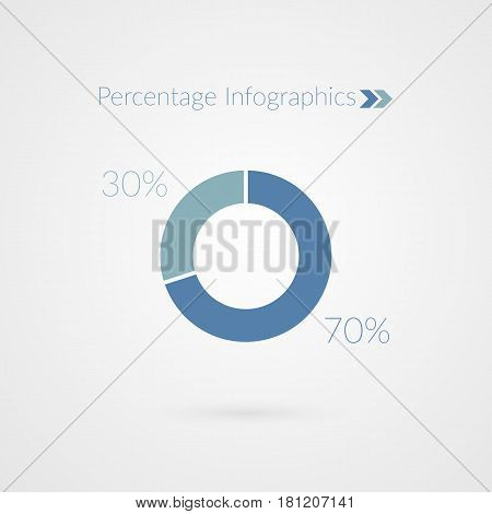 70 30 percent pie chart symbol. Percentage vector infographics. Circle diagram sign isolated on grey gradient background