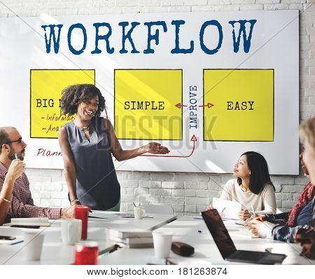 Workflow Methods Creative Process Graphic Diagram Word