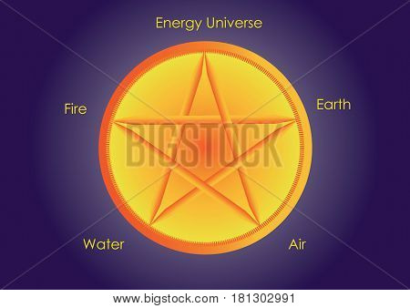 Pentagram with a chip in the north of positive energy
