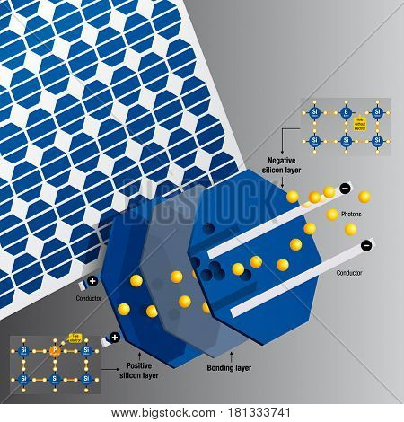 Parts and operation of a solar cell on a solar panel on gray background - Renewable Energy - Vector image
