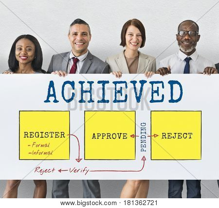 Recognized Achieved Permitted Approve Business