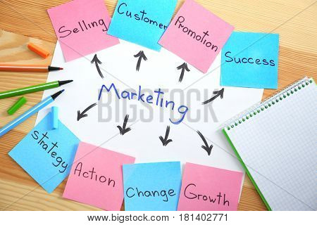 Paper sheet with text MARKETING on table