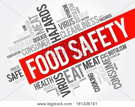 Food Safety Word Cloud Collage