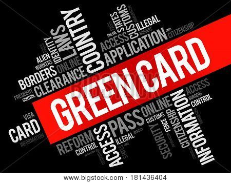 Green Card Word Cloud Collage