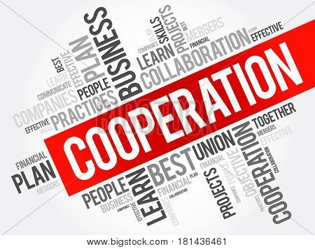 Cooperation Word Cloud Collage
