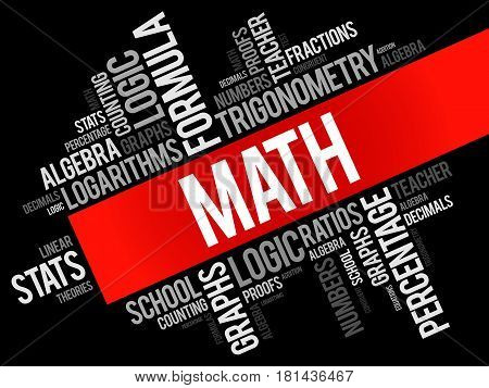 Math word cloud collage education concept background