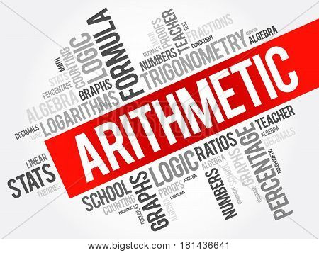 Arithmetic Word Cloud Collage
