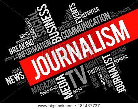 Journalism Word Cloud Collage