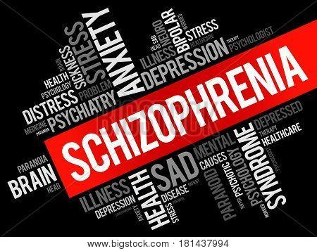 Schizophrenia Word Cloud Collage