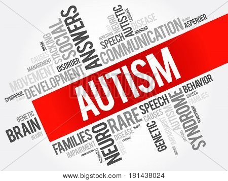 Autism Word Cloud Collage