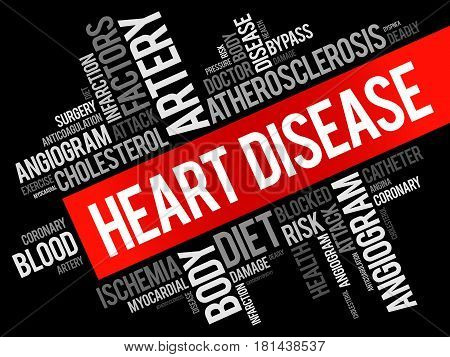 Heart Disease Word Cloud Collage