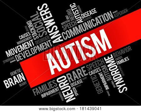 Autism word cloud collage , health concept background