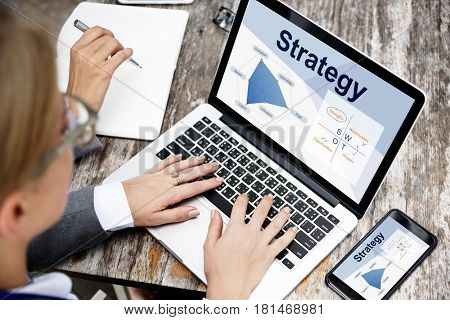 Strategy Benchmark Marketing Business Ideas