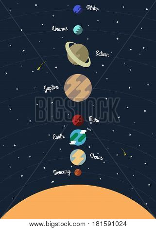 Planets solar system flat design, vector illustration