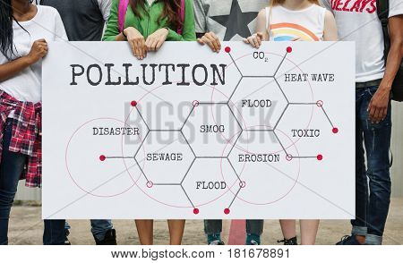 Pollution Toxic Flood Heat Wave