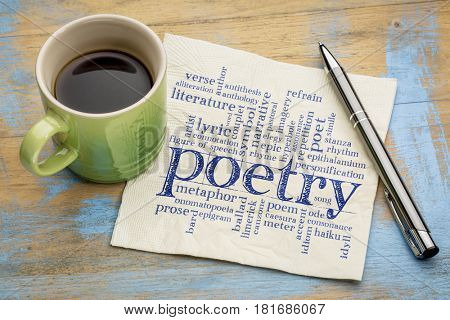 poetry word cloud - handwriting on a napkin with a cup of espresso coffee