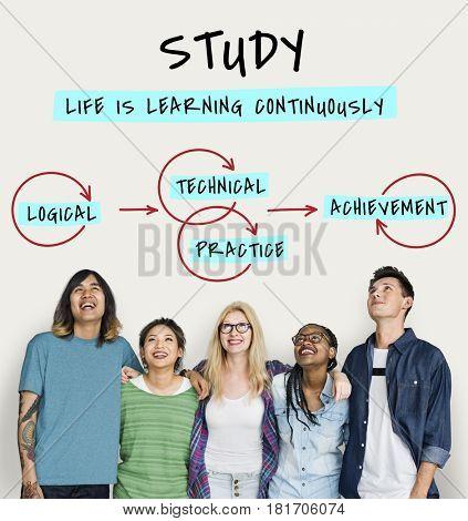 Wisdom Literacy Study Knowledge Acquisition