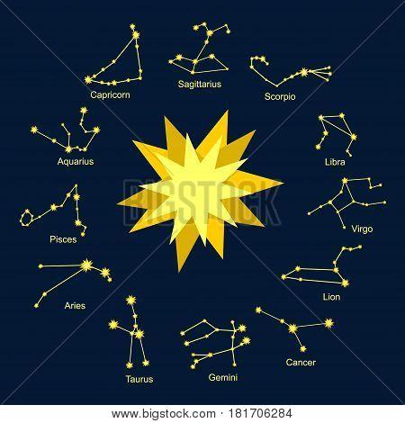 Set of vector zodiac constellations. Constellations Aries Taurus Gemini Cancer Leo Virgo Libra Scorpio Sagittarius Capricorn Aquarius Pisces on a blue background around the star poster