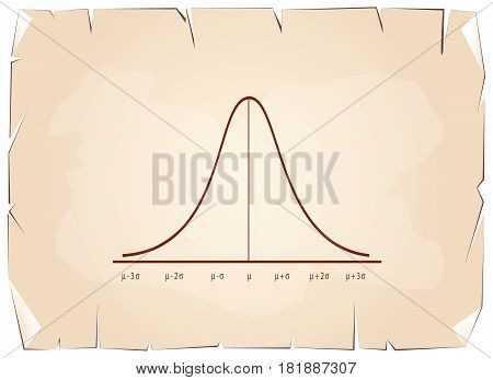 Business and Marketing Concepts, Illustration of Gaussian Bell or Normal Distribution Curve on Old Antique Vintage Grunge Paper Texture Background.