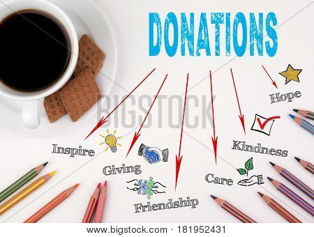 Donations concept. White desk with a pencil and a cup of coffee.