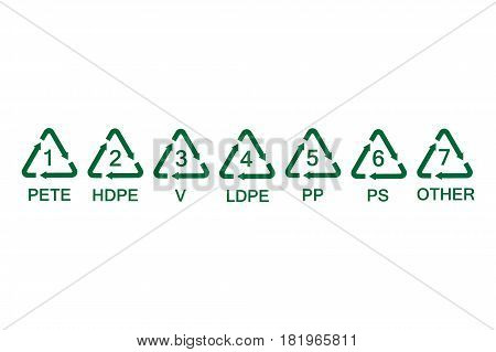 Vector illustration set collection green plastic recycling symbols signs icons for different types of plastic material.